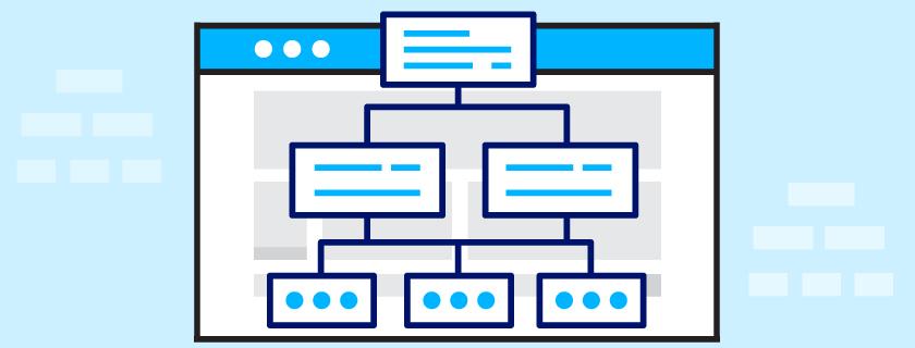 Organized Sitemap
